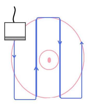 Ultrasound Grid scanning pattern 2